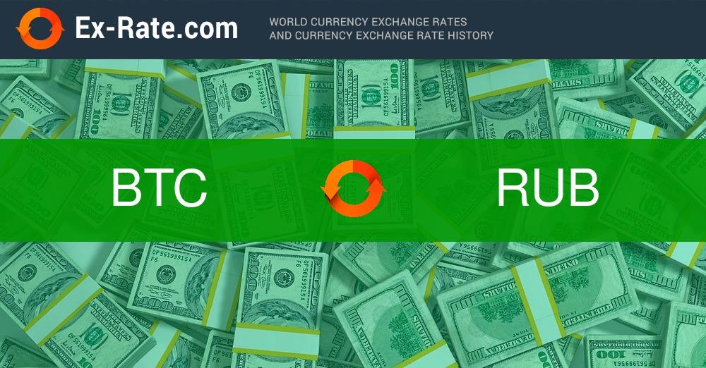 Йена - сколько рублей?