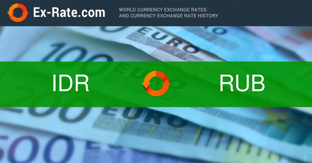 1 Rupia Indonesiana a BTC 0, Tasso di cambio di valuta di Rupia Indonesiana e Bitcoin